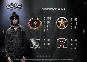 Motorhead  Screenshot 3