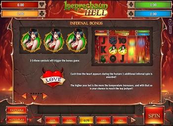 Leprechaun Goes to Hell Screenshot 3