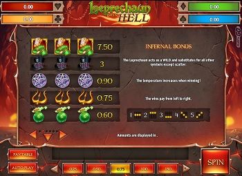 Leprechaun Goes to Hell Screenshot 4