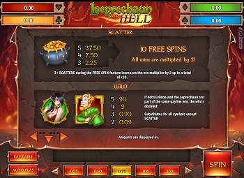 Leprechaun Goes to Hell Screenshot 5