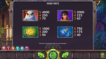 Ozwin's Jackpots Screenshot 5